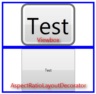 Comparison of ViewBox and AspectRatioLayoutDecorator